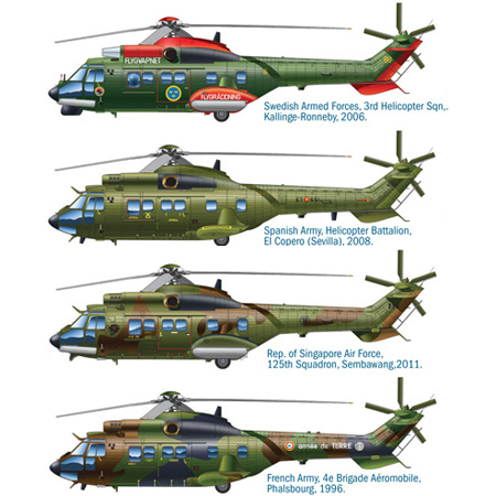 Modellhelikopter - AS.532 COUGAR SUPER PUMA HKP 10 SE - Italeri - 1:72